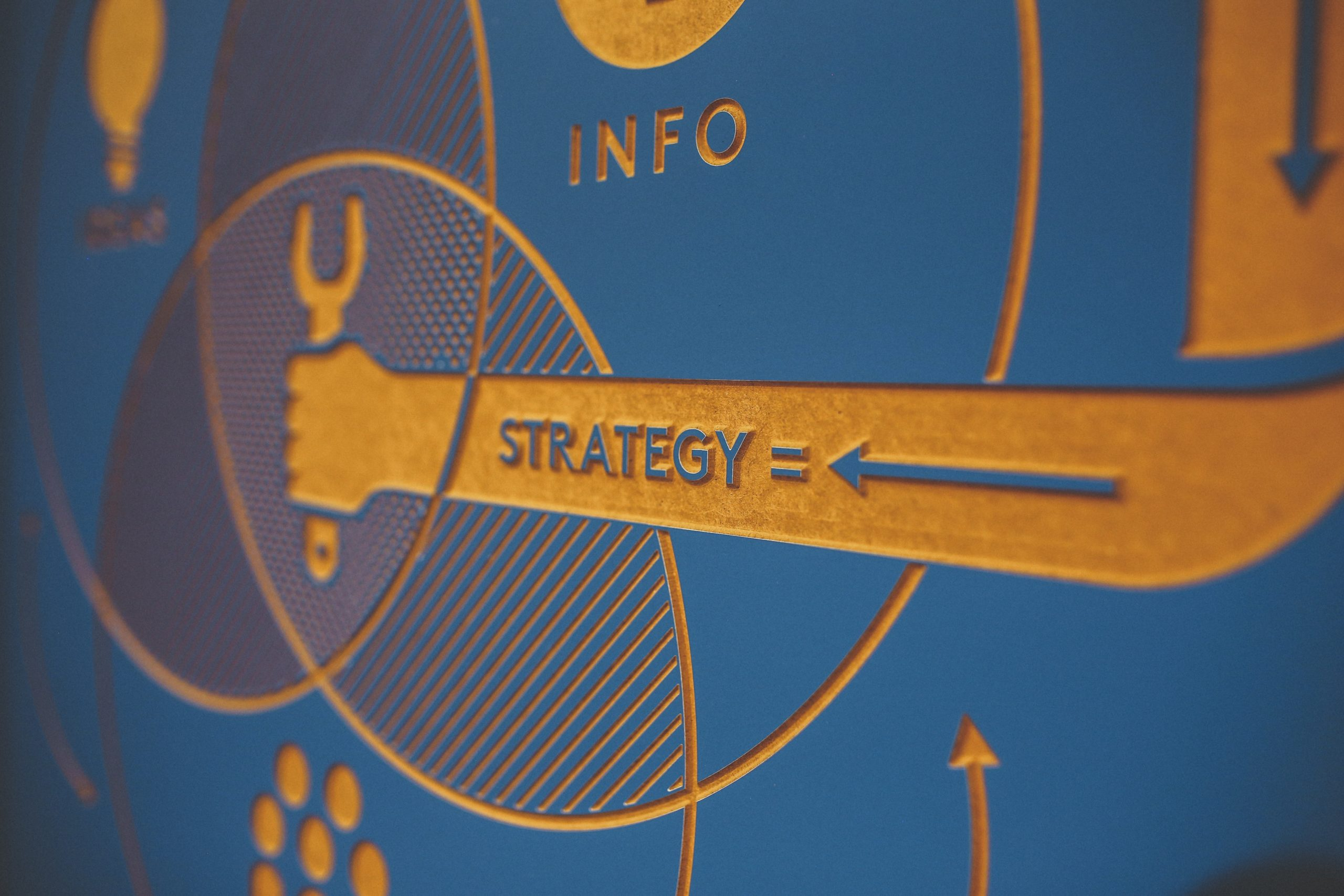 How to choose your b2b go-to-market strategy
